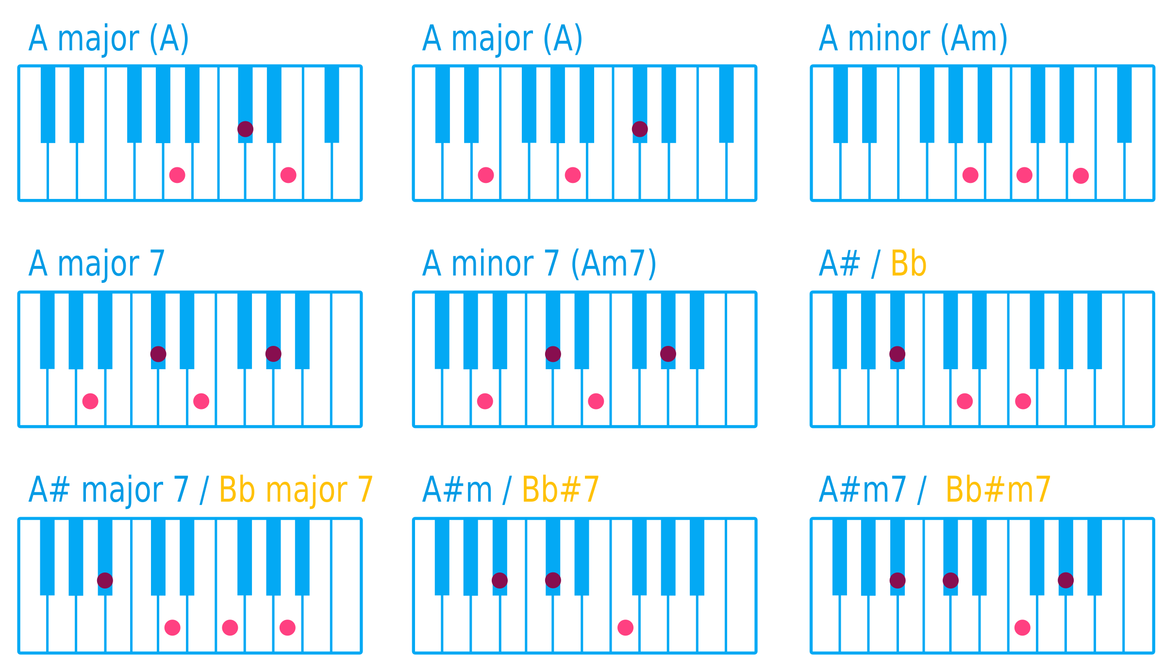 Clipart piano chord a piano chord a hexwebz Gallery