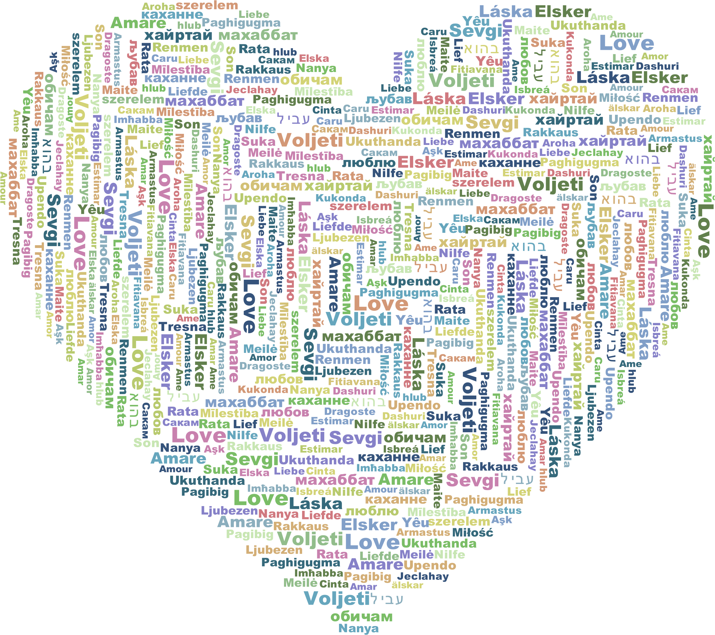 Multilingual Love Heart Word Cloud No Background by GDJ