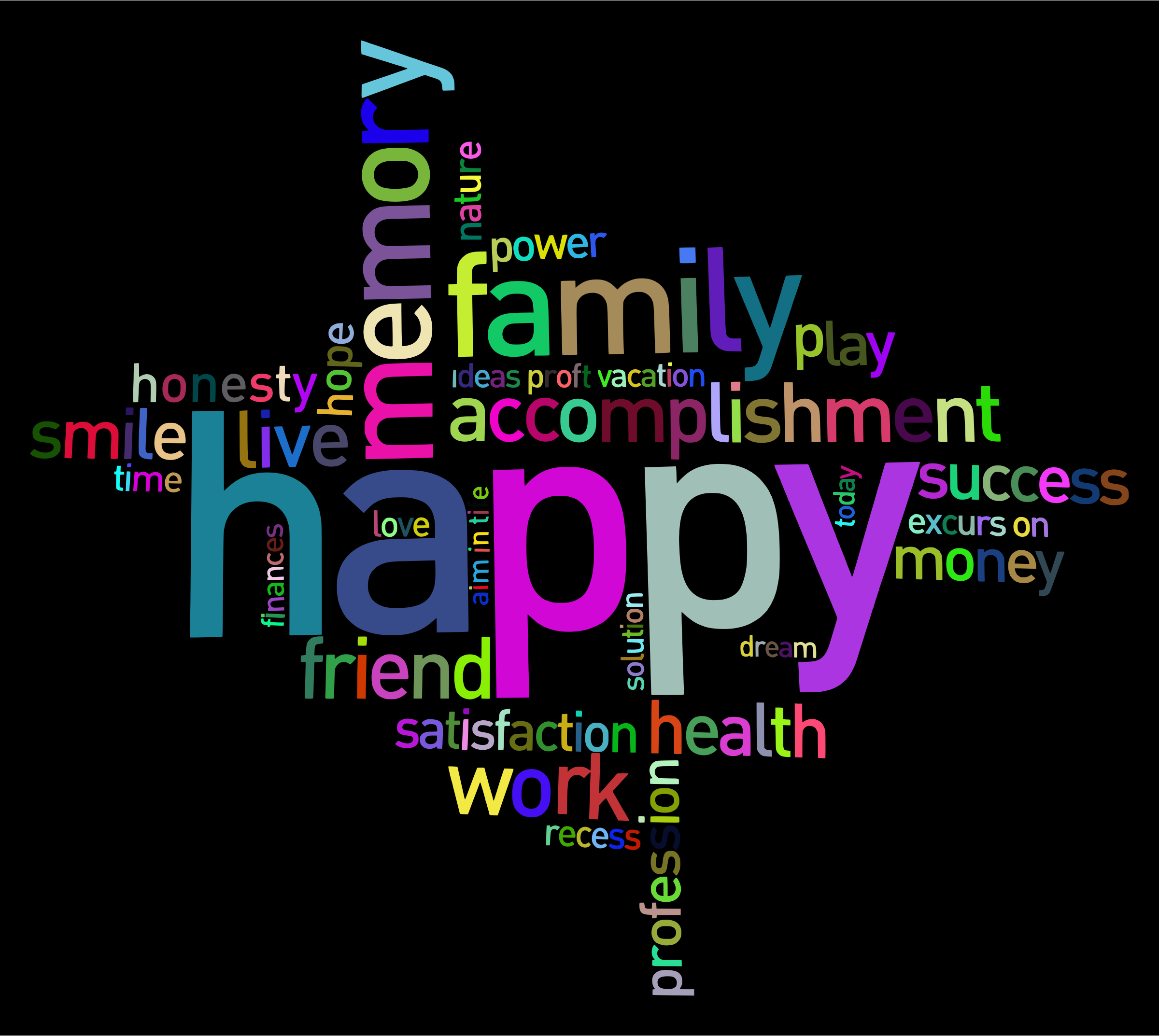 Prismatic Happy Family Word Cloud by GDJ