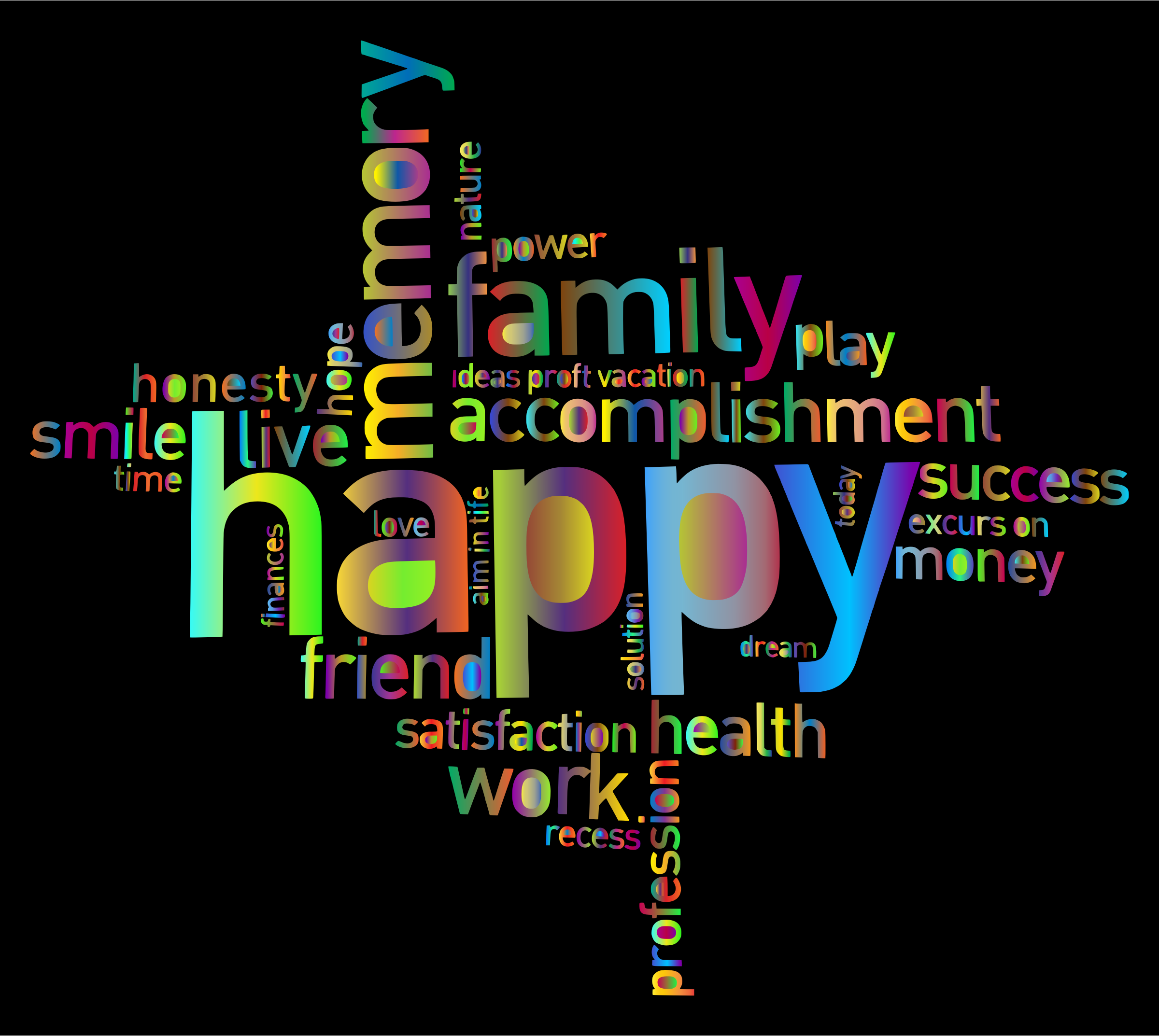 Prismatic Happy Family Word Cloud 3 by GDJ