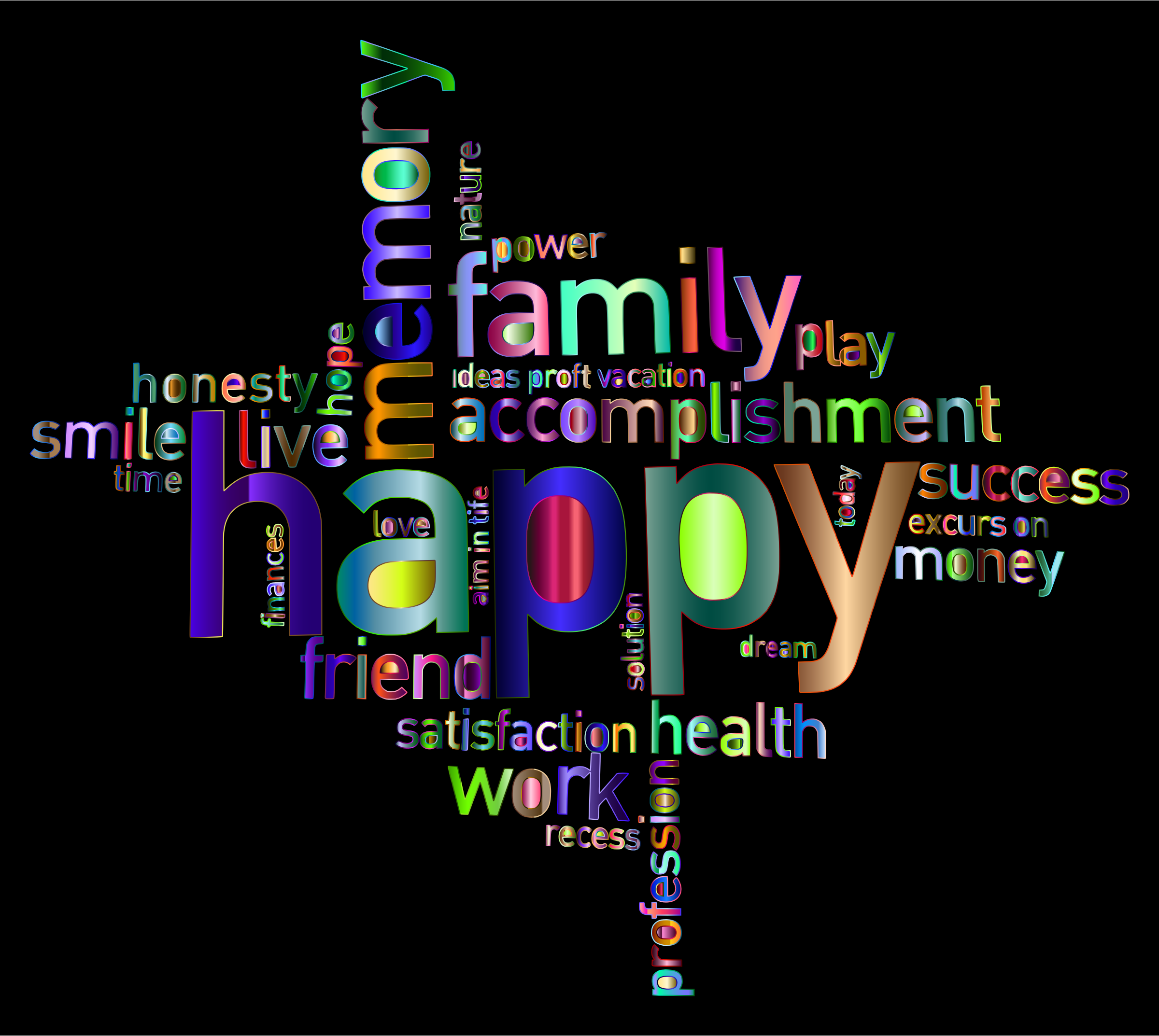Prismatic Happy Family Word Cloud 4 by GDJ