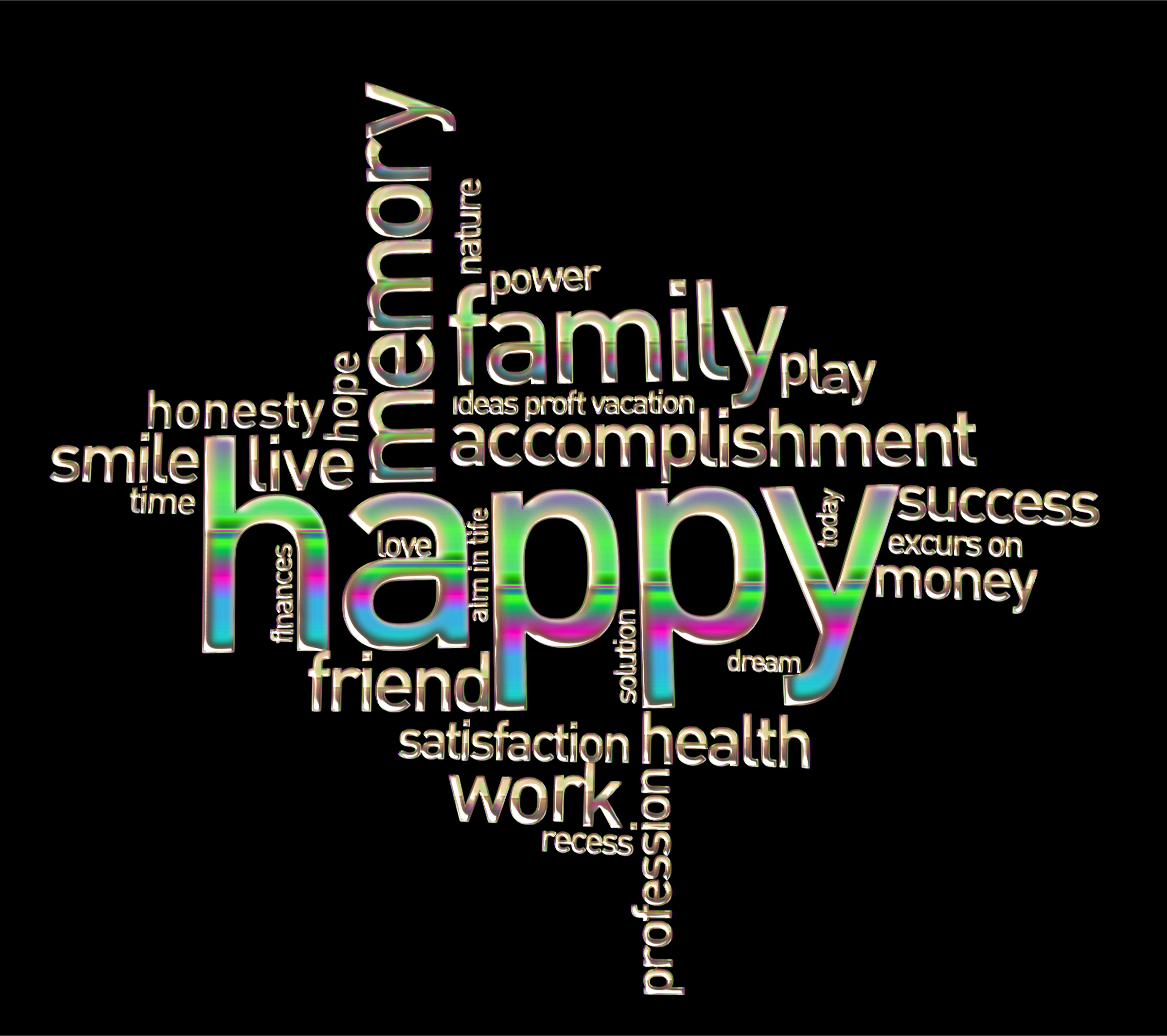 how to create a word cloud in ms word