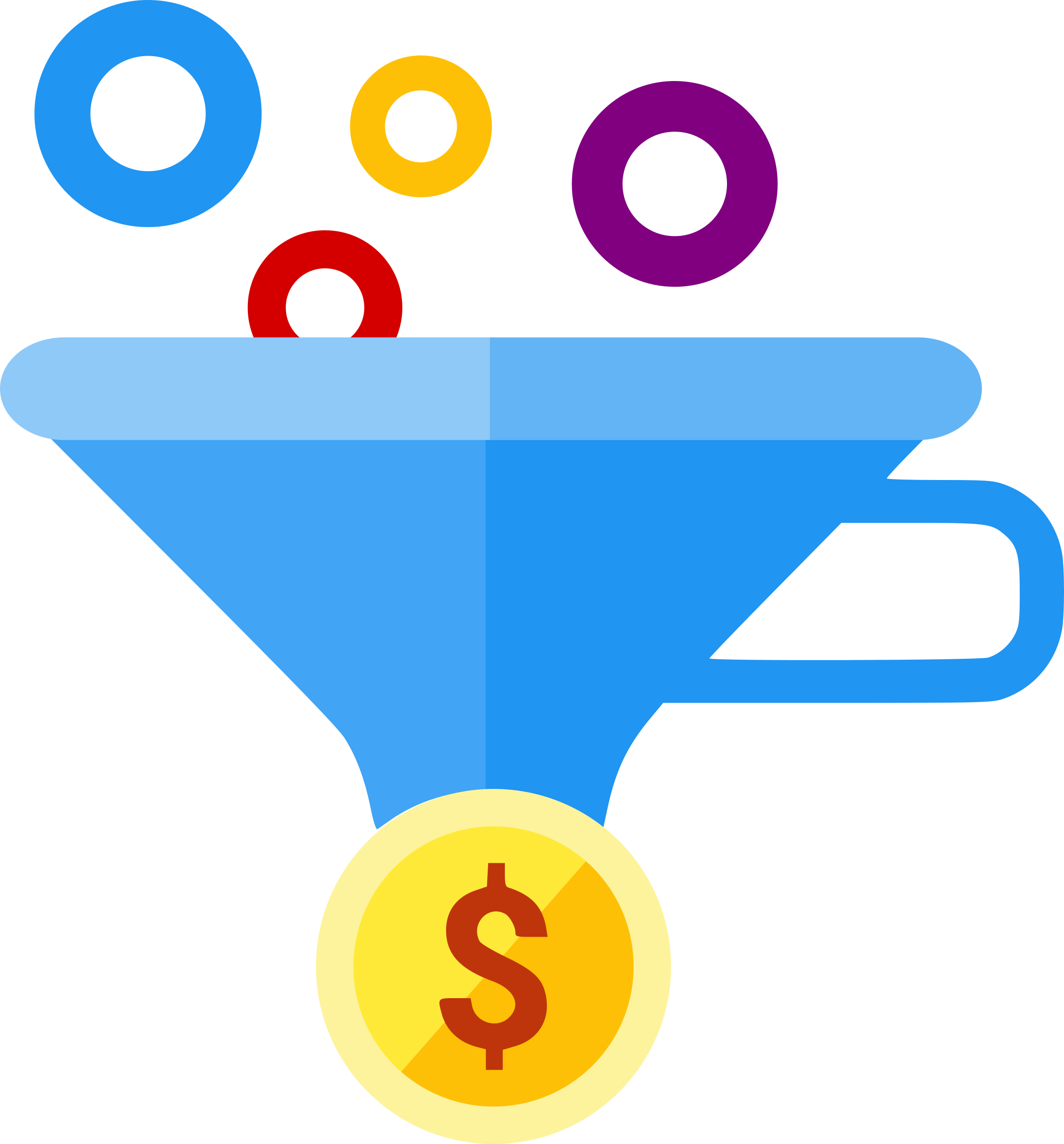 Conversion Funnel from OpenClipArt