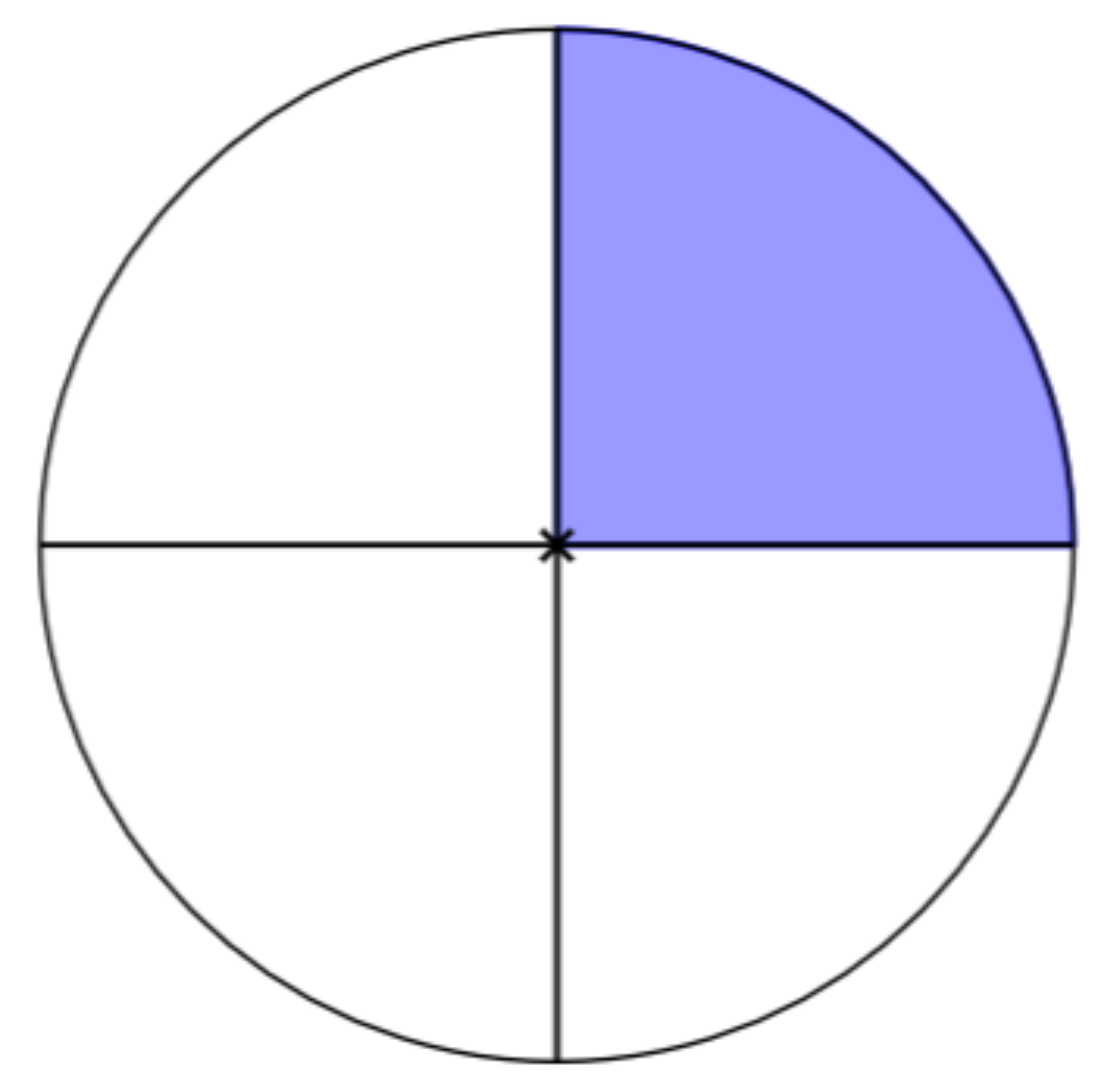 Fraction 14 on Circle Fraction