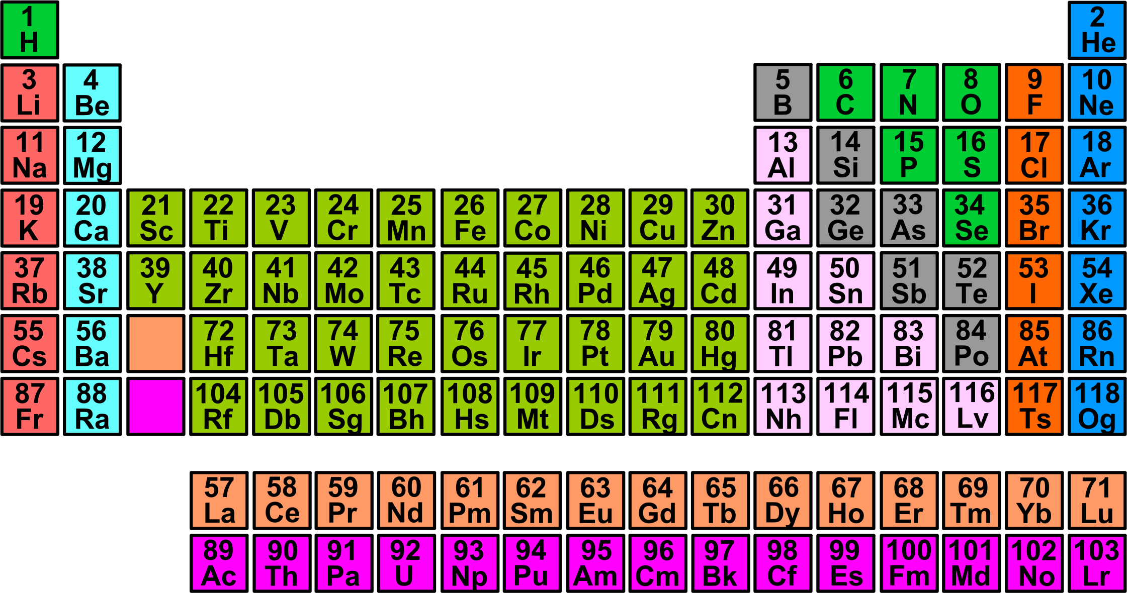 Clipart periodic table clipart periodic table clipart gamestrikefo Image collections