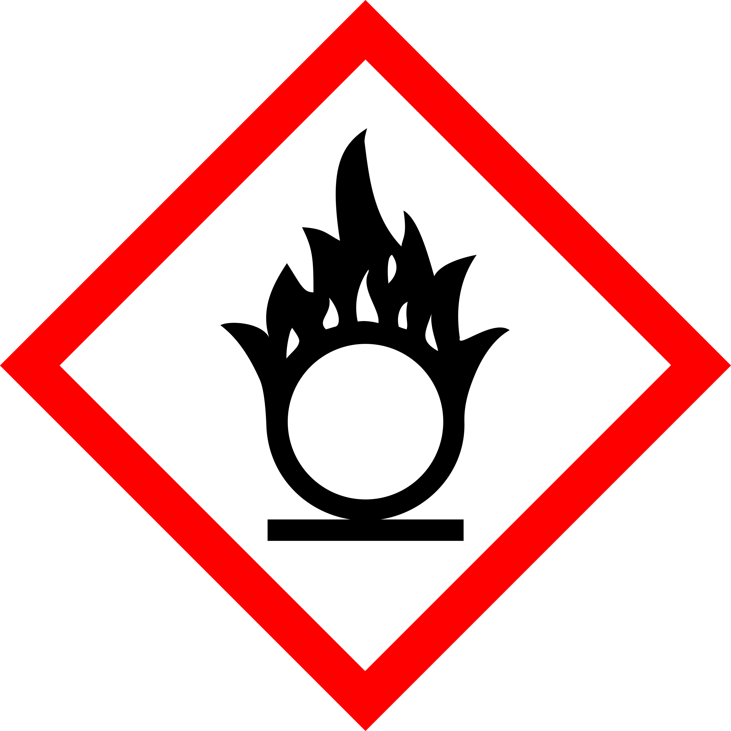 Oxidant substances - Comburente (Agente oxidante) by laftello