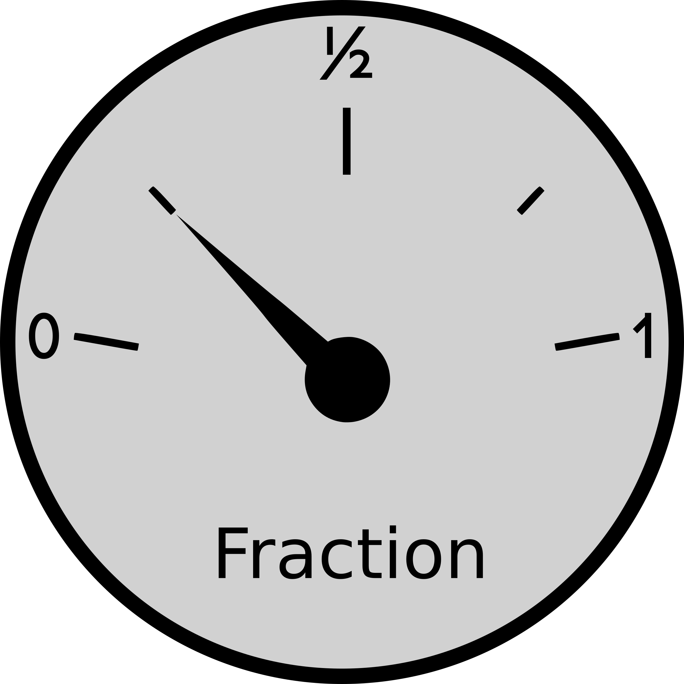 Fraction gauge by waielbi