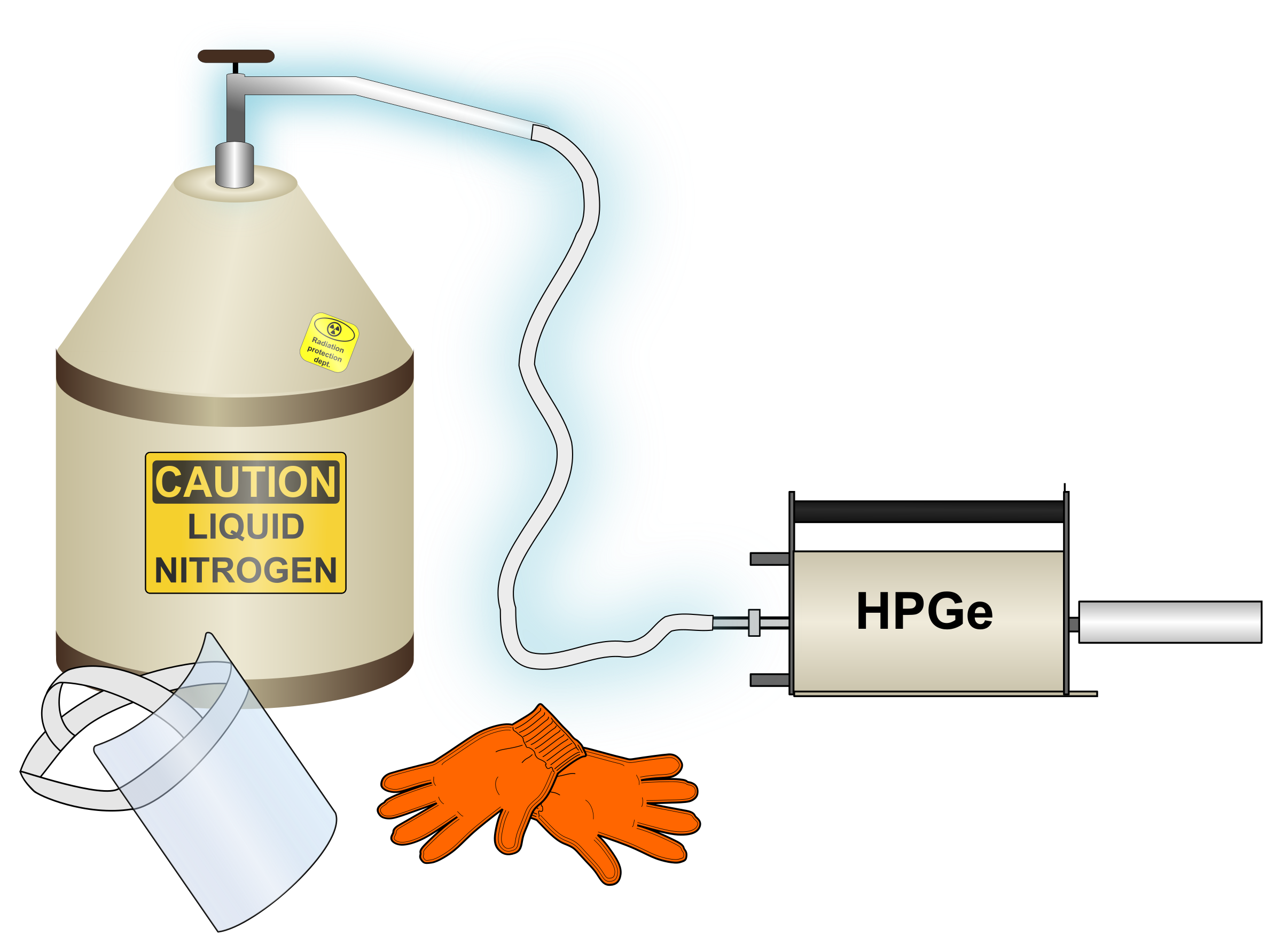 filling HPGe detector with liquid nitrogen by Juhele
