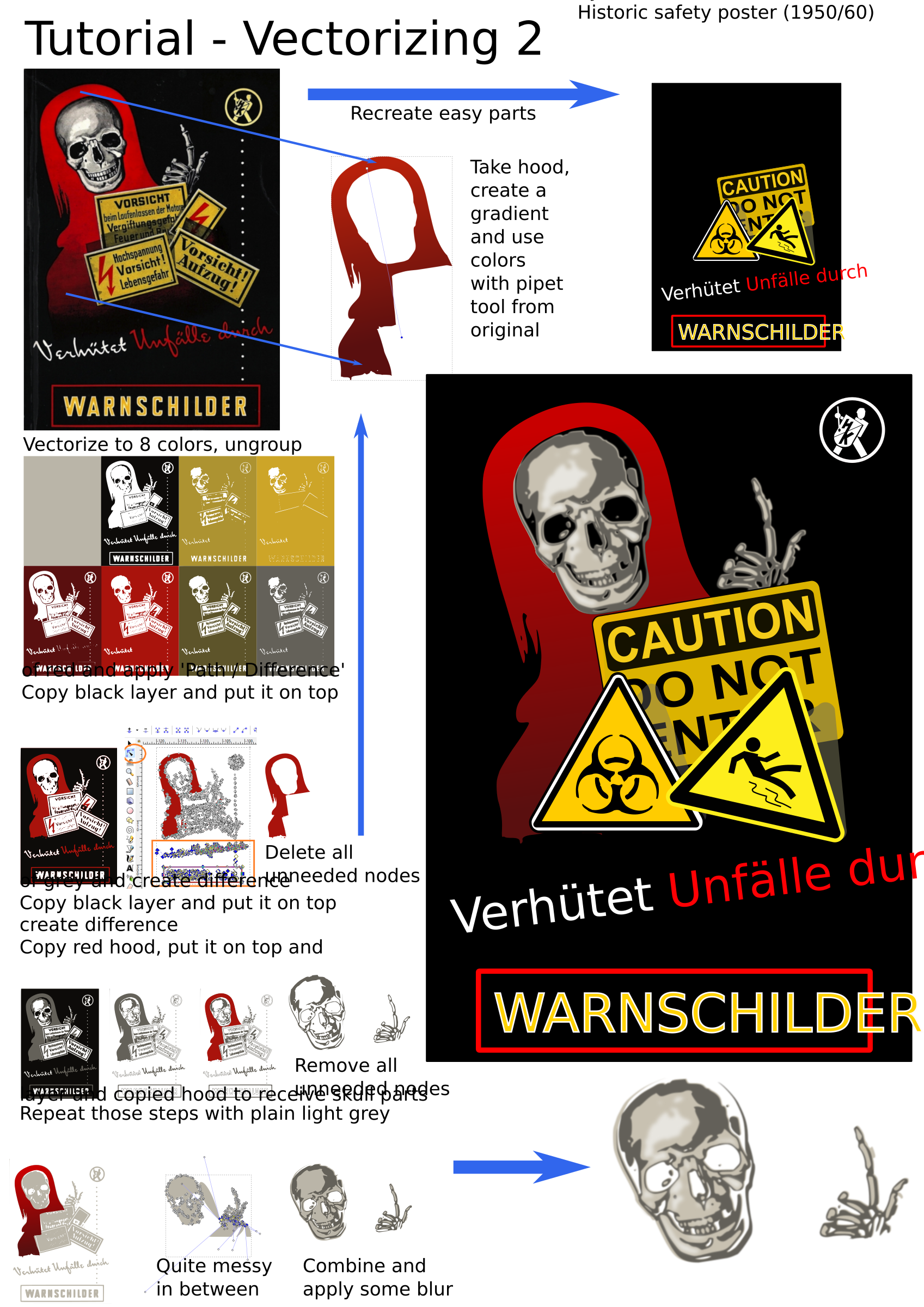 Tutorial - partly vectorize historic poster warning signs by pyCat
