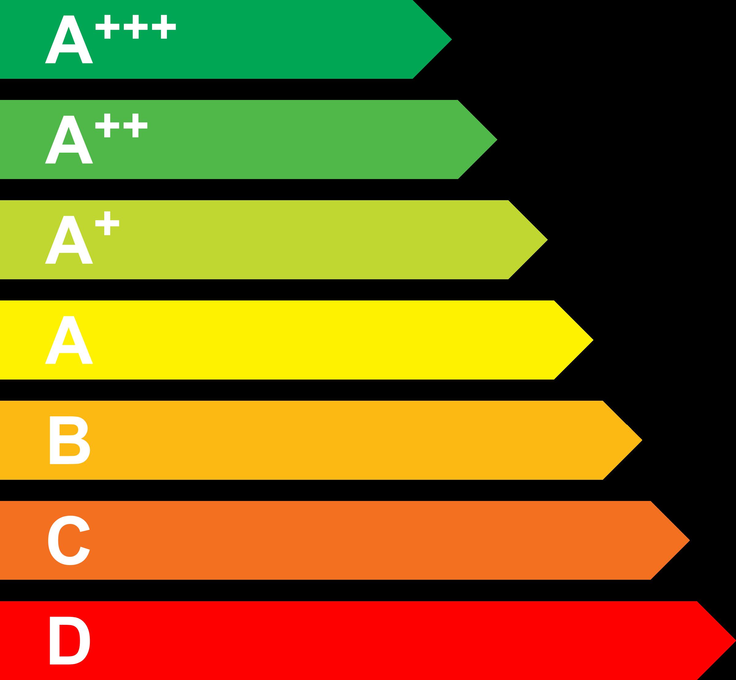 Clipart classe energetica for Classe energetica