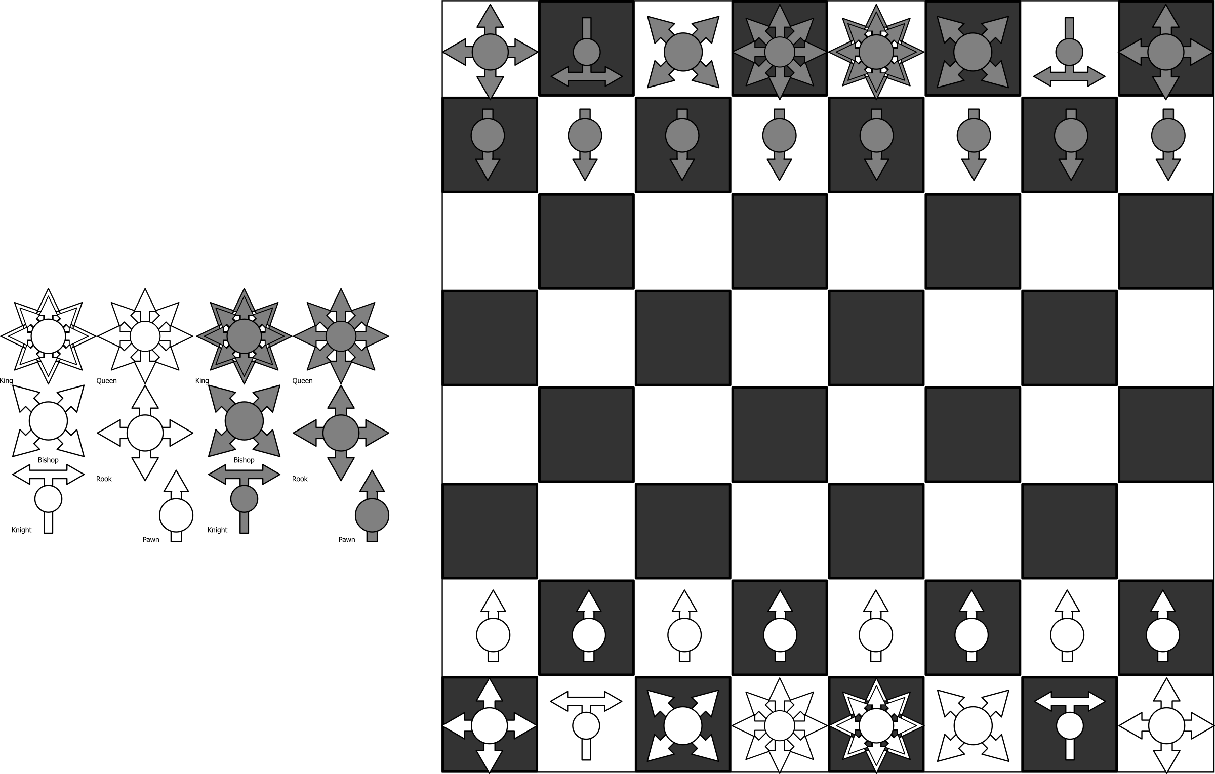 chess set design for postal chess by pjsvbfcm