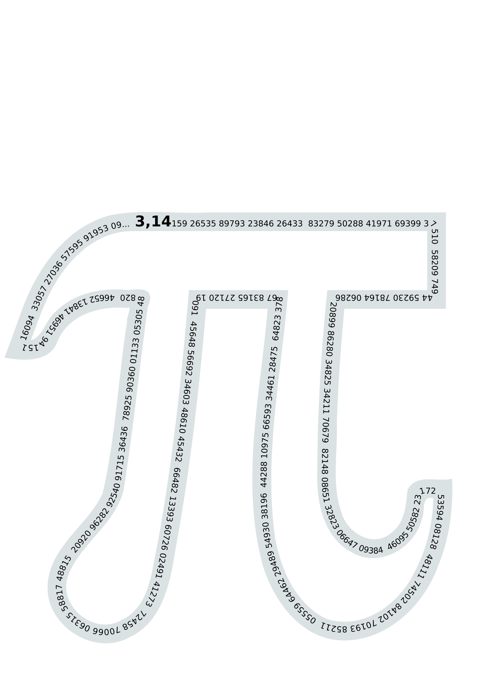 Pi number (contour text) by lxlalexlxl