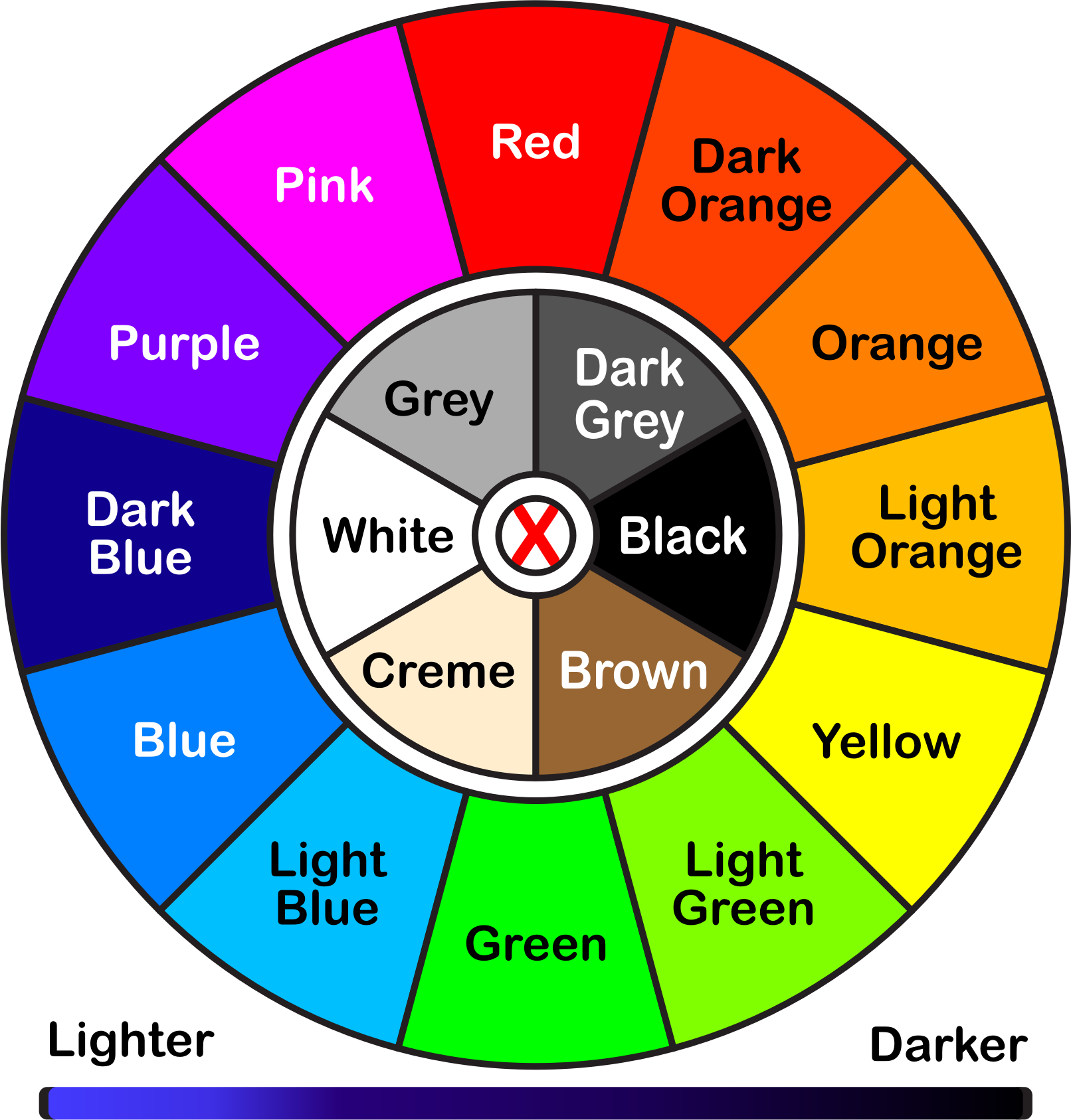Colorwheel With Text by MaSc