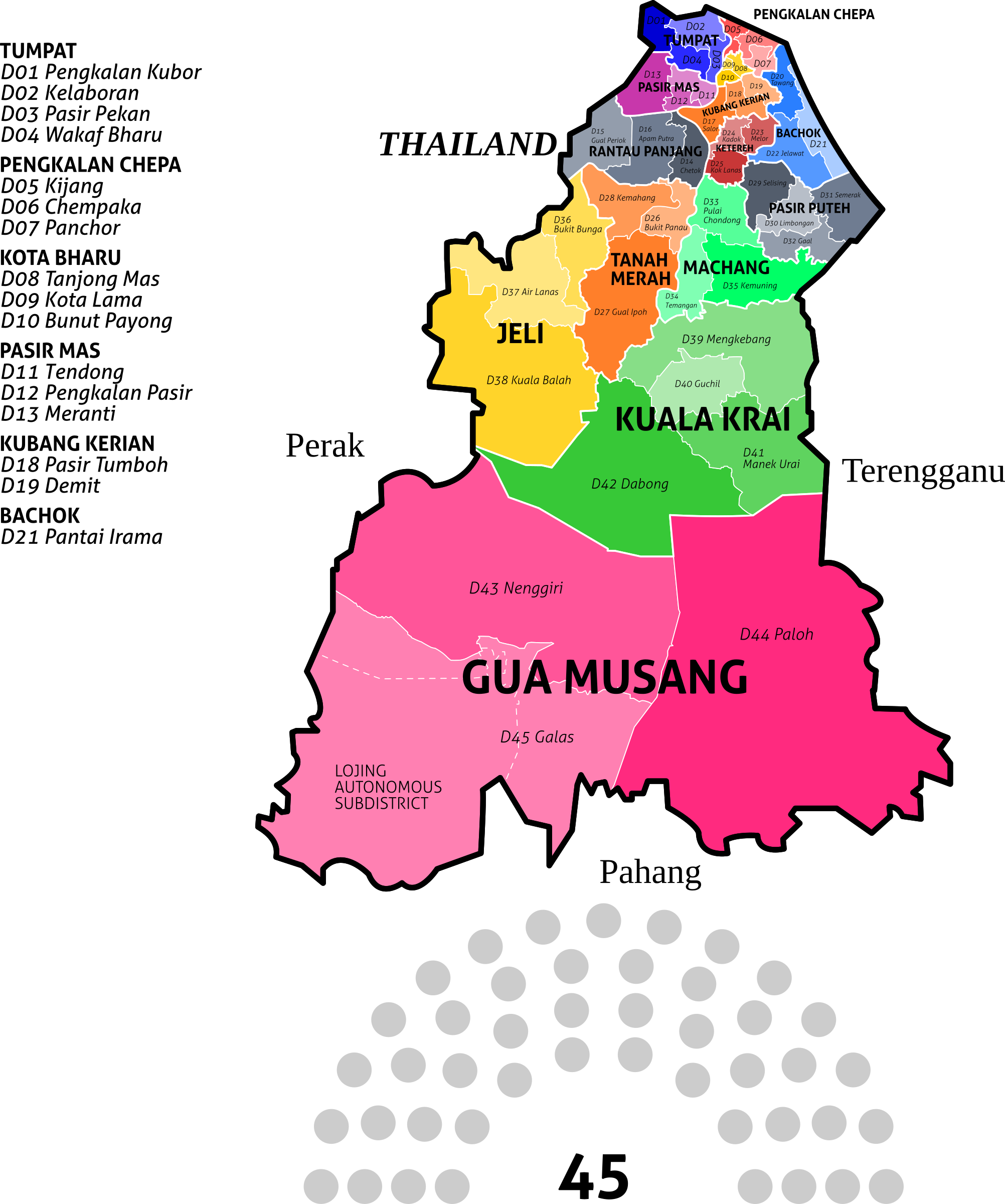 Kelantan State Legislative Assembly Constituencies - 2018 by derkommander0916