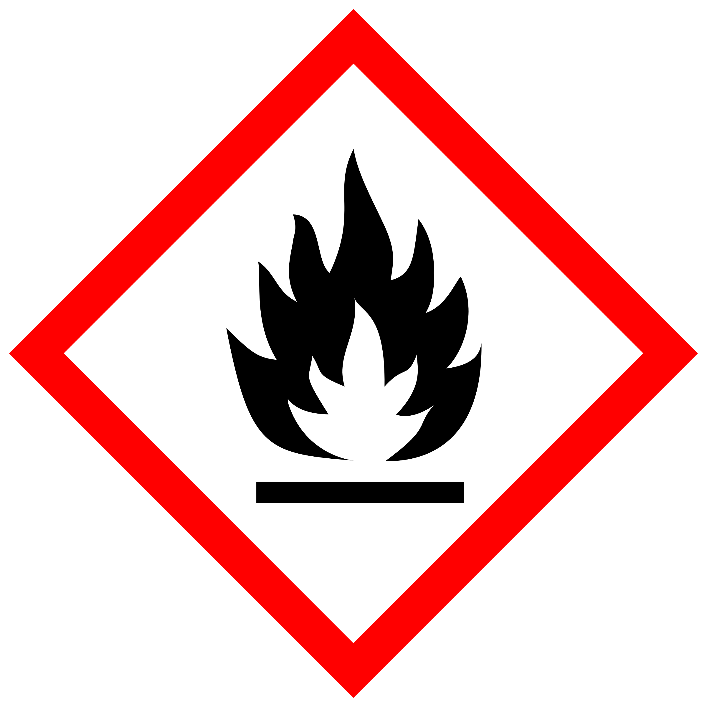 GHS pictogram for flammable substances by Juhele