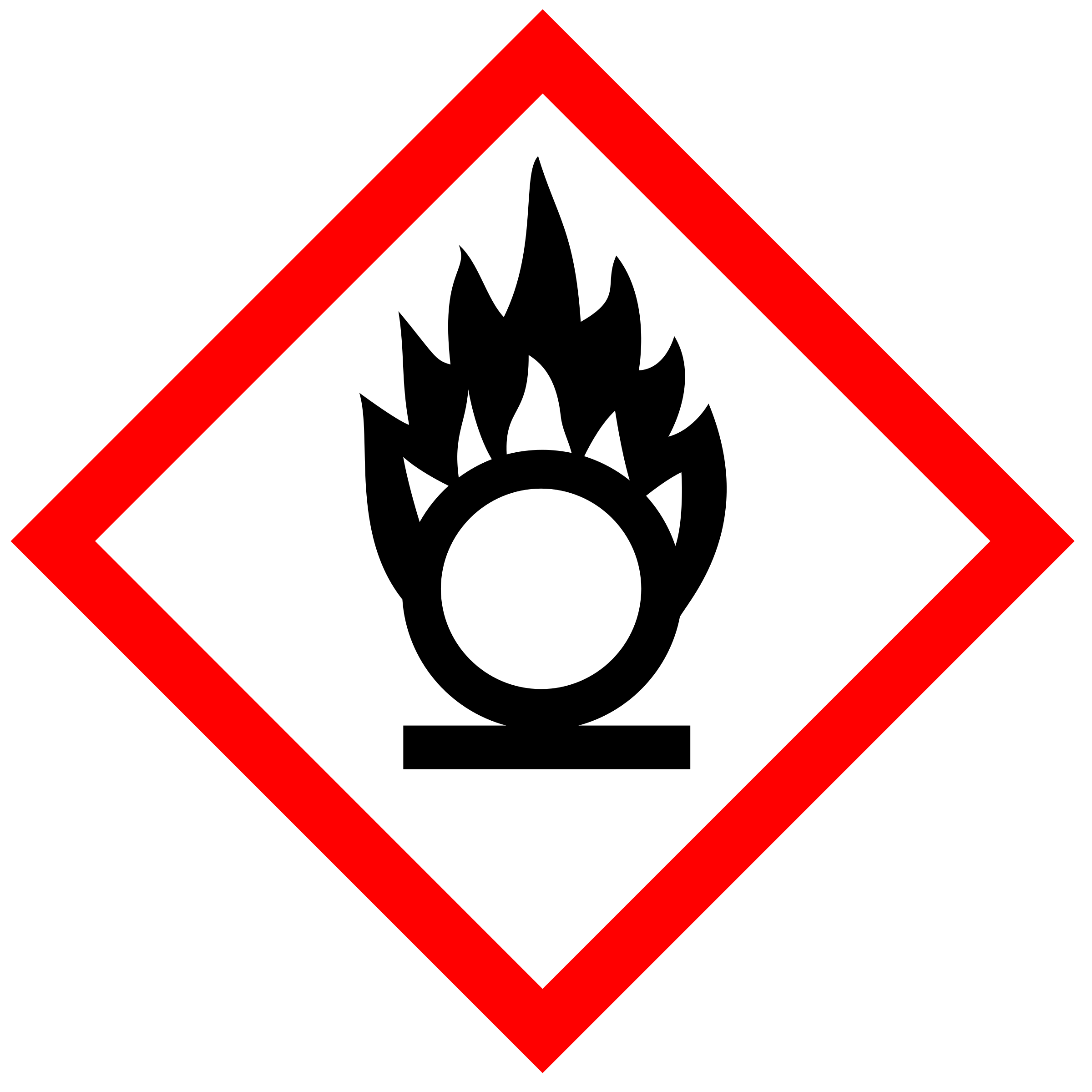 GHS pictogram for oxidizing substances by Juhele