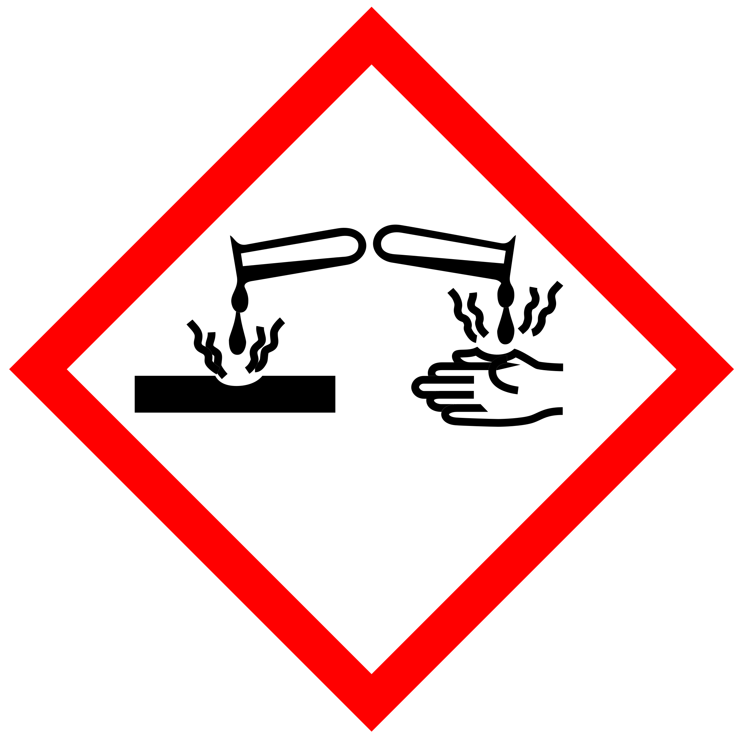 GHS pictogram for corrosive substances by Juhele