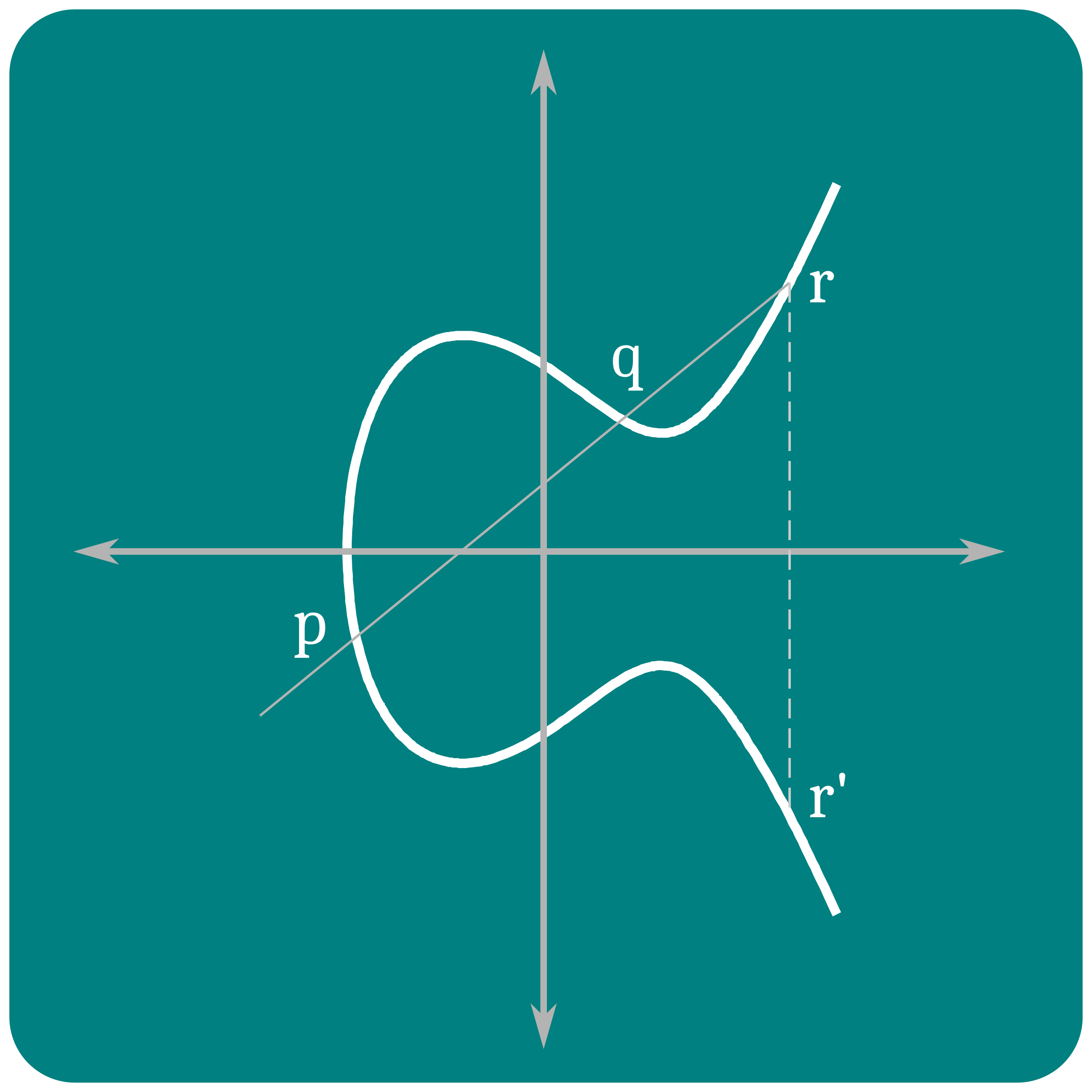 Elliptic Curve Icon by eternaltyro