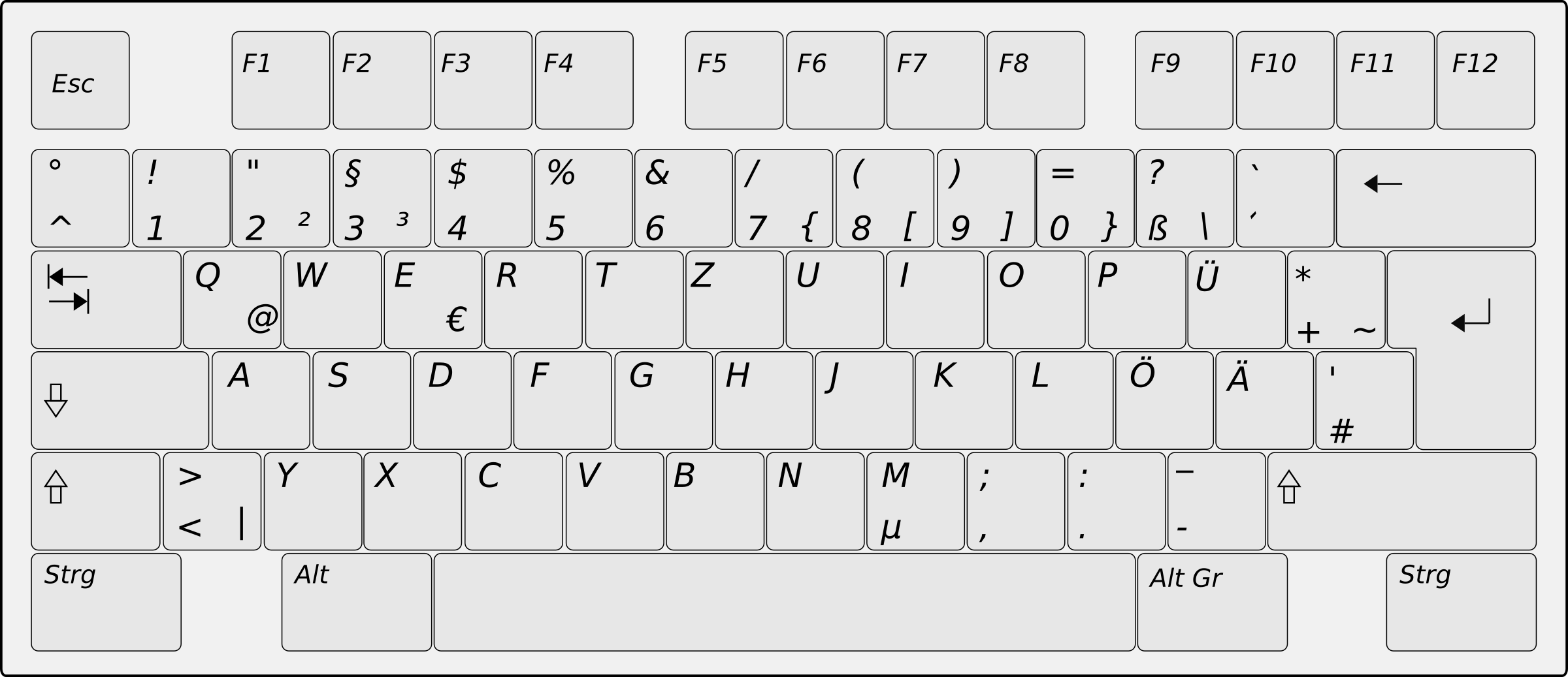German Keyboard Left Side TRANSPARENT by qubodup