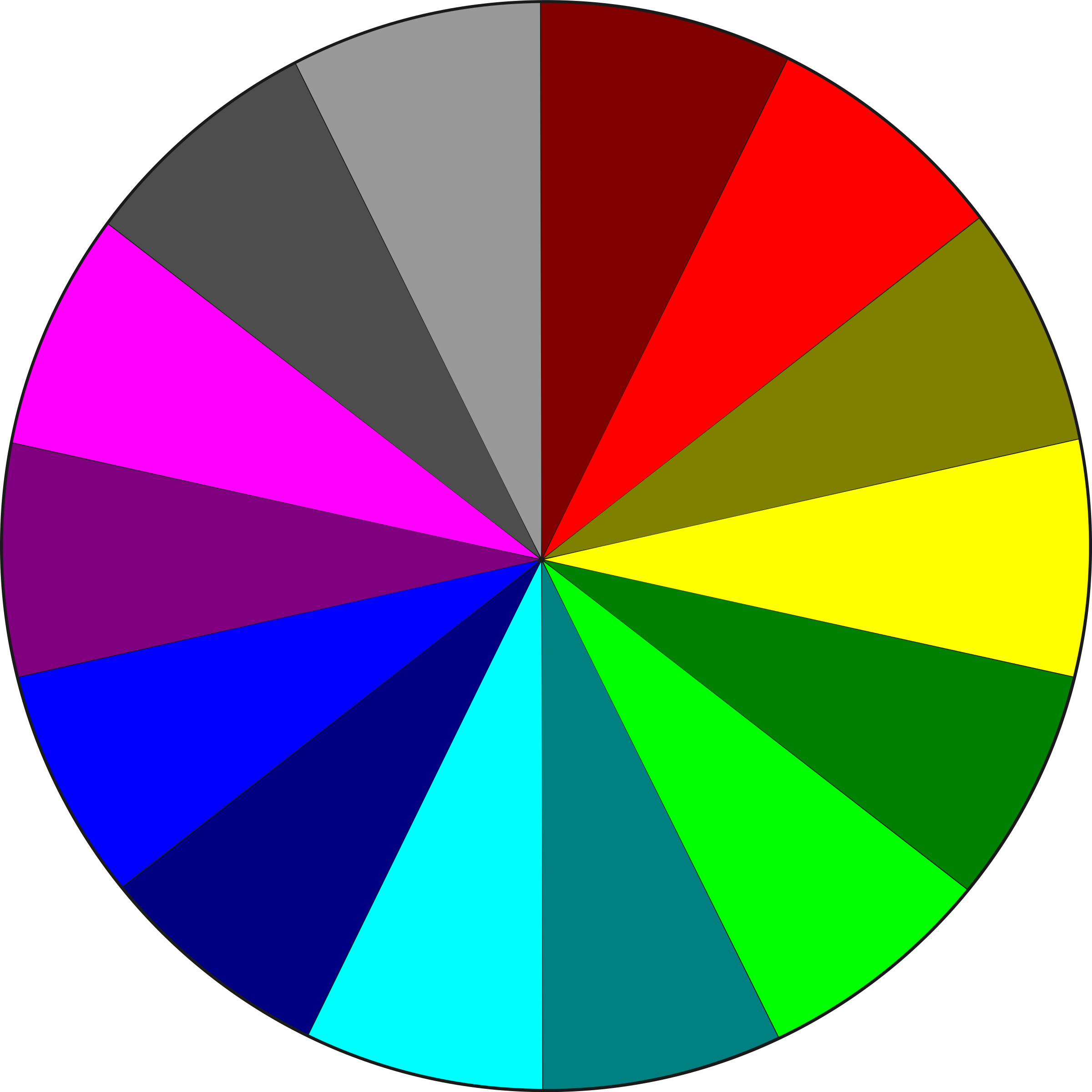 Pie Chart by vwanweb