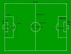 Focadima football pitch measurements