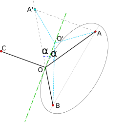 3quark flux tube model