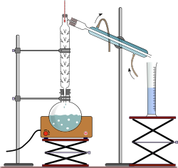 Fractional distillation by stefg1971 - Fractional distillation set-up with fractionating column