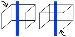 Rfc1394 2 necker cubes