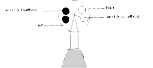 https://openclipart.org/image/300px/svg_to_png/229969/Radiometer-2015101515.png