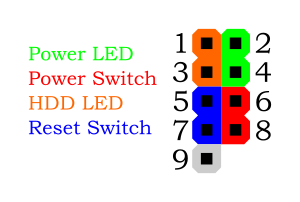 https://openclipart.org/image/300px/svg_to_png/235644/ATX-front-panel-connectors.png