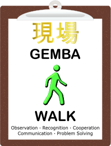 https://openclipart.org/image/300px/svg_to_png/239975/Gemba-Walk--Arvin61r58.png