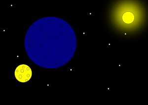 https://openclipart.org/image/300px/svg_to_png/240704/Planetas-2.png