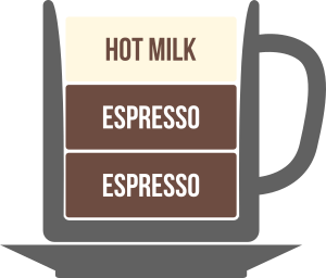 https://openclipart.org/image/300px/svg_to_png/242428/cafe-cortado.png