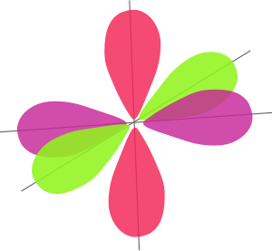 https://openclipart.org/image/300px/svg_to_png/243644/Orbitals.png