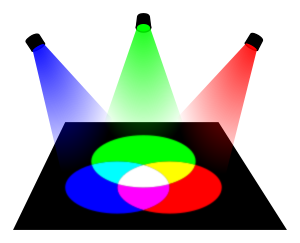 https://openclipart.org/image/300px/svg_to_png/246218/blend_RGB.png