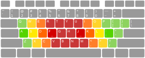 https://openclipart.org/image/300px/svg_to_png/255273/1312973798-keyboard.png