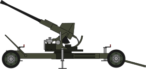 https://openclipart.org/image/300px/svg_to_png/260450/Bofors.png