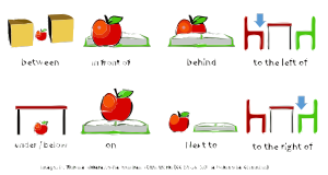 https://openclipart.org/image/300px/svg_to_png/262384/prepositions-of-place-2016092344.png