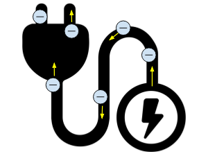 https://openclipart.org/image/300px/svg_to_png/263663/electricity.png