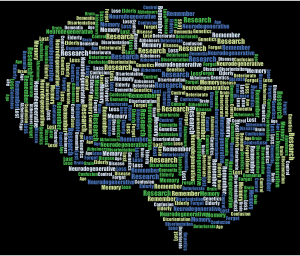 https://openclipart.org/image/300px/svg_to_png/272128/Alzheimers-Brain-Word-Cloud.png