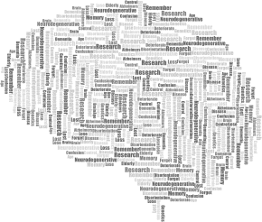 https://openclipart.org/image/300px/svg_to_png/272130/Alzheimers-Brain-Word-Cloud-Grayscale.png