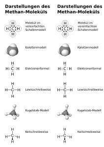 https://openclipart.org/image/300px/svg_to_png/273047/Verschiedene-Darstellungen-von-Methan-in-Vergleich.png