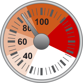 https://openclipart.org/image/300px/svg_to_png/278464/Default-car-meter-2017042348.png