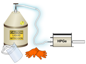 https://openclipart.org/image/300px/svg_to_png/283483/HPGe_detector_filling_with_liquid_nitrogen.png