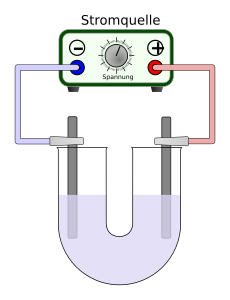 https://openclipart.org/image/300px/svg_to_png/284742/VERSUCHSAUFBAU-Elektrolyse-mit-U-Rohr.png