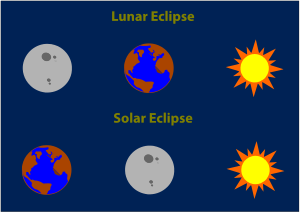 https://openclipart.org/image/300px/svg_to_png/284994/eclipse-1.png