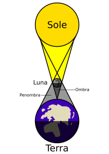 https://openclipart.org/image/300px/svg_to_png/284996/eclipse-3.png