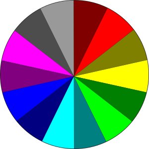 Clipart Pie Chart