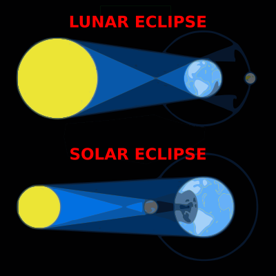Solar Eclipse Warnings Dangerous Fake Eclipse Glasses And