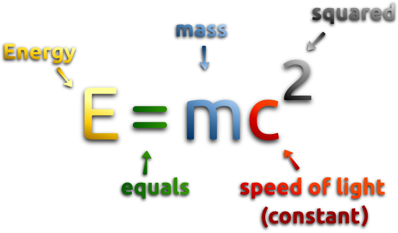 Mass - Energy Equivalence Formula 2